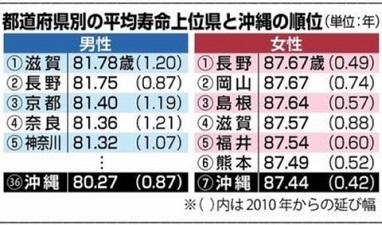 okinawa121621.jpg