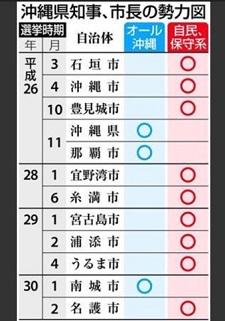 okinawa03177.jpg