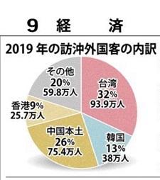okinawa03217.jpg