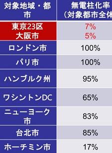 okinawa022010.jpg